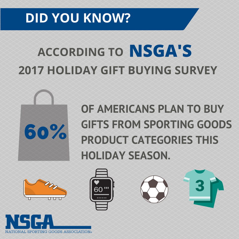 NSGA Holiday Shopping Survey Image 1