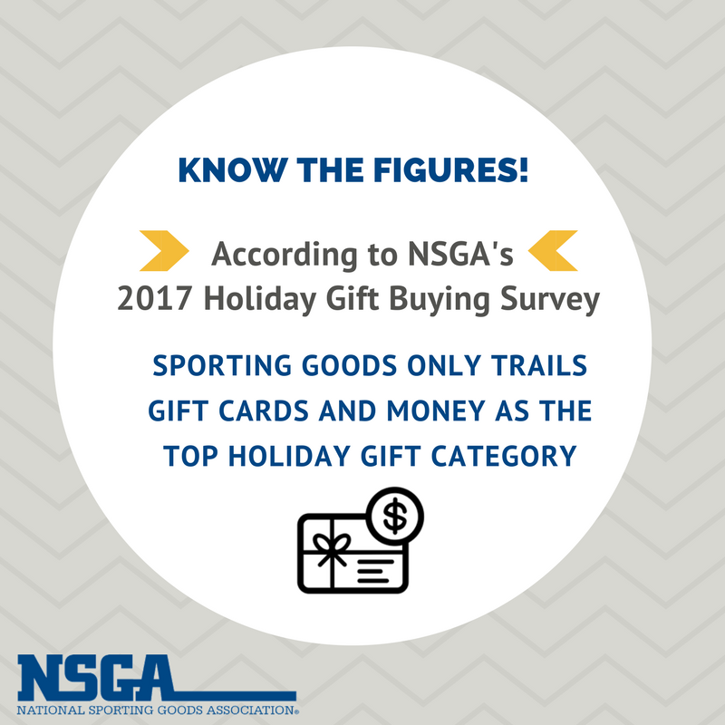 NSGA Holiday Shopping Survey Image 2